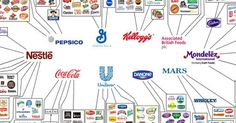 These 10 Companies Control Enormous Number Of Consumer Brands