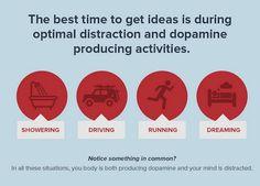 distrazione-e-dopamina-aiutano-la-creatività