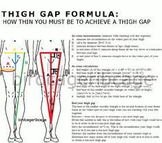 Thigh Gap Formula, this is ridiculous not everyone has a thigh gap get over it we are women and we are curvy!!!