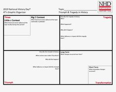 Researching a topic that interests students is the fun part of NHD, but it can be difficult to condense information and focus on significance, especially for topics spanning long periods. This worksheet helps students breakdown the significance, both short and long term, for their history projects. National History Day, History Projects, Graphic Organizers, Organization, Teaching, Shit Happens, Education, Students, Organisation