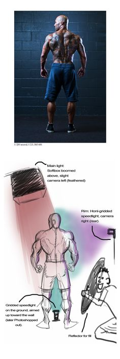 lighting-diagram Photography