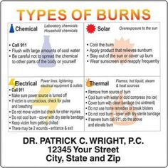 "types of burns and characteristics | 4x4"" Medical Magnets; Types of Burns"