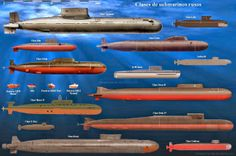 Submarine classes of Russian Navy