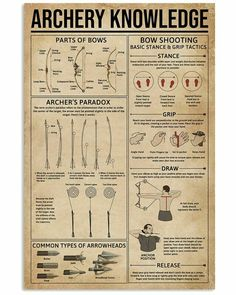 Archery Knowledge Poster Sport Poster For Decor Livingroom Gift For Sporter #posters #prints (ebay link)