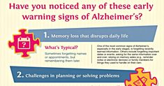 10 Early Signs of Alzheimer's | The Alzheimer's Site Blog