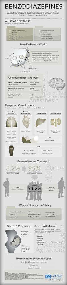 benzo's