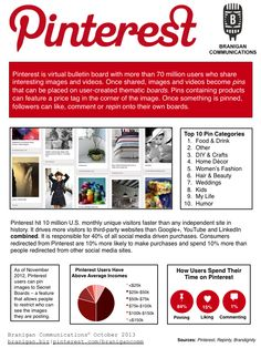 Infographic: Up-to-date information about Pinterest; created by Branigan Communications; October 2013. Infographic, October 2013, December, Social Media, Image, Infographics, Social Networks, Social Media Tips, Visual Schedules