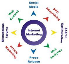 Gaining Preference Online Through Local #InternetMarketingStrategies https://niume.com/pages/post?postID=78123#utm_sguid=157533,d58c1e6b-8640-f1cb-061f-ca5e1a71a24d