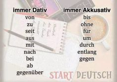 48 best 4.Klasse Deutsch images on Pinterest | German language ...