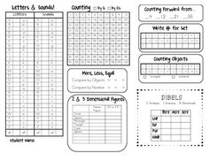 With the Assessment Quick Sheet, teachers can use one page to quickly keep up with assessing the following skills per child:  Letter recognition Letter sounds Rote Counting Number recognition Counting by 1s Counting by 10s Understanding greater than, less than, equal to Counting on from a given # Writing number for sets Recognizing 2- and dimensional figures Counting objects Dibels results Positional Words Handwriting their name Composing and Decomposing #s Addition and Subtraction ...
