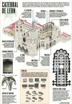Conozcamos un poco mejor la Catedral de León.