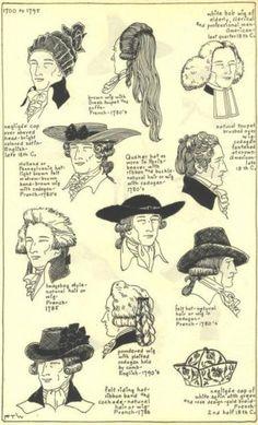 Mode in Hats and Headdress (Masterwork of Fashi...