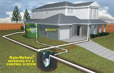 Google Image Result for http://www.tsirenewables.com/wp-content/gallery/content-images/house-v2.jpg,,,, i actually know exactly how to design it, just need to be able to actually do it...