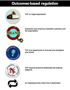 #TCF  #Infographic #TreatingCustomersFairly outcome based