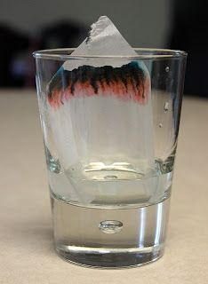 Chromatography Experiment