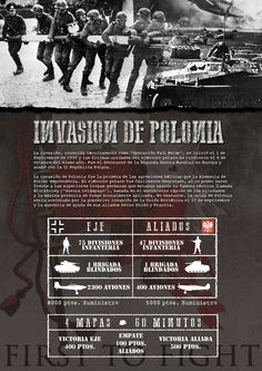 Combat Mission Campaña Polonia