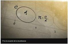 Pi, Sencillamente describe cómo la circunferencia de un círculo varía con su diámetro.