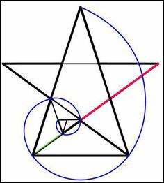 fibonacci pentagram, I would out a heptagram! Geometry Art, Sacred Geometry, Geometry Tattoo, Geometric Designs, Geometric Shapes, Fibonacci Golden Ratio, Fibonacci Number, Divine Proportion, Graphisches Design