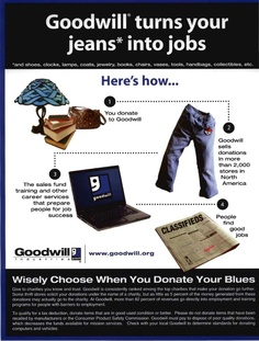 This is what your donations do! #Goodwill #weputpeopletowork