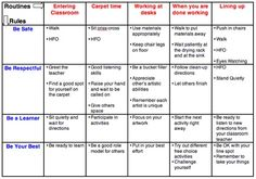 Using a Management Matrix to Develop and Set Clear Expectations   The Art of Ed  This is good for our BASES program...except it needs to be reworked for high school age learners.