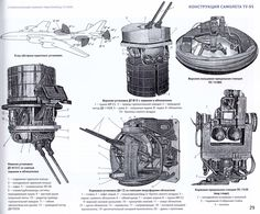 8 4 2 additionally Rolls Royce R Engine Diagram together with Radial Engine Mustang likewise 6 Cylinder Radial Steam Engine likewise 27. on radial wiring diagram uk