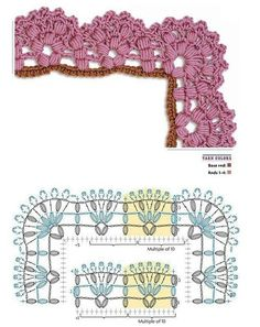 Lace border, Free pattern