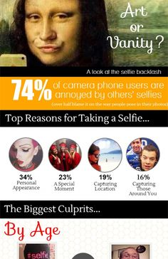 Selfies are a new trend that is fast rising
