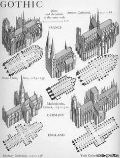 Architecture — Gothic plans and elevations Graphic History of.European Architecture — Gothic plans and elevations Graphic History of. Romanesque plans and elevations Graphic History of Architecture by John Mansbridge Más tamaños Architecture Classique, Architecture Antique, Art Et Architecture, Cathedral Architecture, Classic Architecture, Historical Architecture, Sustainable Architecture, Beautiful Architecture, Architecture Details