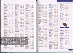 Slimming world food optimising book Slimming World Books, Slimming World Syns List, Slimming World Speed Food, Slimming World Recipes Syn Free, Slimming World Plan, Phoenix Song, Slimmimg World, Speed Foods, Red Day