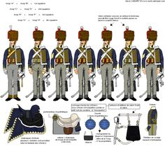 2. Husarenregiment King's German Legion (KGL) 1815