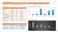 Download Multiple Project Management Tracking Templates For Excel