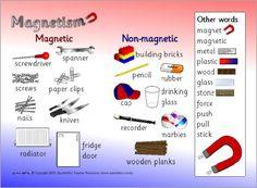 Ned. versie!!! Magnetism word mat (SB2095) - SparkleBox