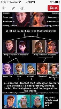 frozen/tangled theory >>>> the people who made Tangled and Frozen really have a problem with us redheads<<< Disney made tangled and frozen. Disney also made Brave Funny Disney Jokes, Disney Memes, Disney Quotes, Funny Memes, Funny Disney Pictures, Disney Crossovers, Hilarious, Disney And Dreamworks, Disney Pixar