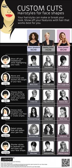 Choosing A Hairstyle That Fits You! - Infographic - Having problems deciding what hairstyle will look best on you? Knowing which look to go with depends strongly on the physical structure of your face. - If you like this pin, repin it, like it, comment and follow our boards :-) #FastSimpleFitness