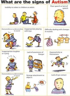 Some signs of autism spectrum disorders. There are others.