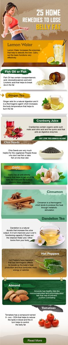 25 DIY Home Remedies For Lose Belly Fat