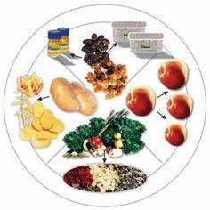 Yemek Firmalarında Gıda Mühendisi Ne Yapar ? http://bit.ly/1nj3uJl #gıdamühendisi #catering #topluyemek #yemekfirmaları