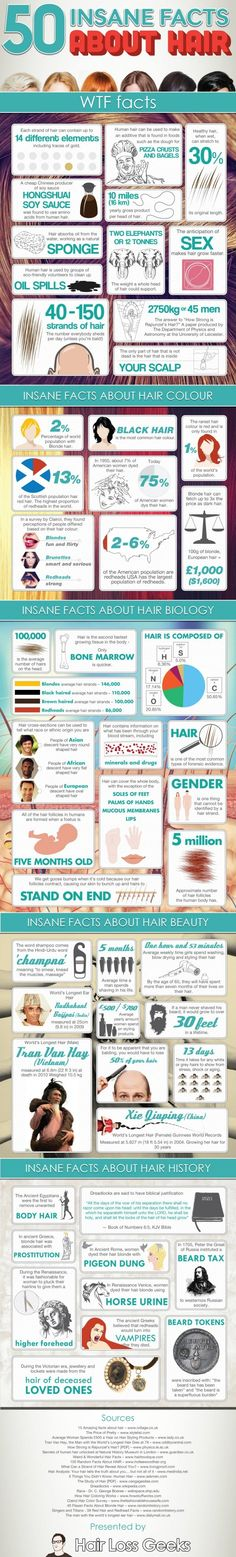 Insane facts about hair. For example did you know that our hair contains traces of gold? #Infographic