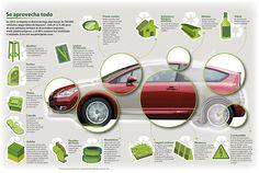 Estos son los usos que se le pueden dar a un coche viejo.