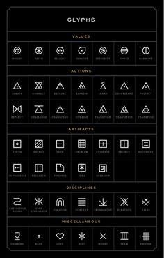 Manifest Glyphs by Katie Kirk, via Flickr