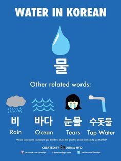 """Water"" in Korean"
