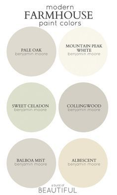 Modern Farmhouse Color Palette. Best paint colors for modern Farmhouse. Via A Burst of Beautiful.