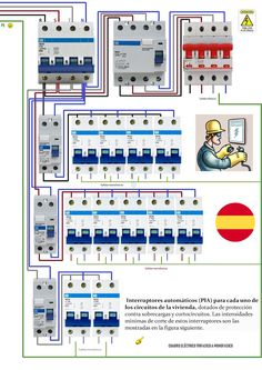 Electrical Panel Wiring, Electrical Circuit Diagram, Electrical Layout, Electrical Plan, Electrical Projects, Electrical Installation, Electrical Engineering, Electronics Projects, Bedroom Lamps Design