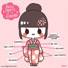 The basic parts of the (women's) kimono. ♡(˃͈ દ ˂͈ ༶ )   ♥ www.japanlover.me ♥