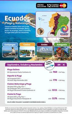 Ecuador - Playa y Naturaleza