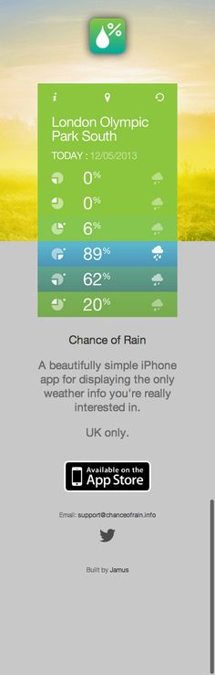 Chance of Rain - iPhone App