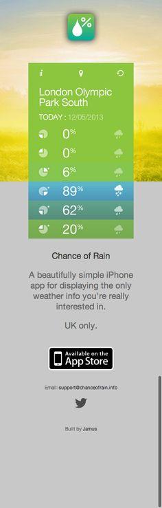 Chance of Rain - iPhone App