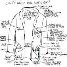 What's inside your white coat? By Lighter side of Jinnah Post Graduate Medical Centre. Medical Student Humor, Medical Quotes, Pharmacy Student, Pharmacy School, Med Student, Medical School, Medical Party, Funny Medical, Medical Students