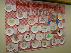 Unit 4 Week A Full Classroom: Idioms. Have students make up their own idioms about food and draw a picture of the idiom on a paper plate. Hang students' art work in the classroom. Reading Resources, Reading Skills, Teaching Reading, Teaching Ideas, Reading Strategies, Reading Comprehension, Teaching Language Arts, English Language Arts, Speech And Language