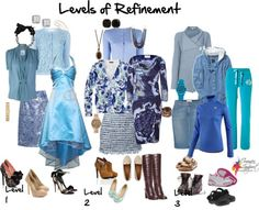 What goes together? The rules of Levels of Refinement helps you figure this out.